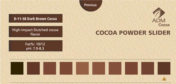 ADM COCOA POWDER